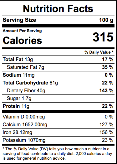 sage nutrition facts